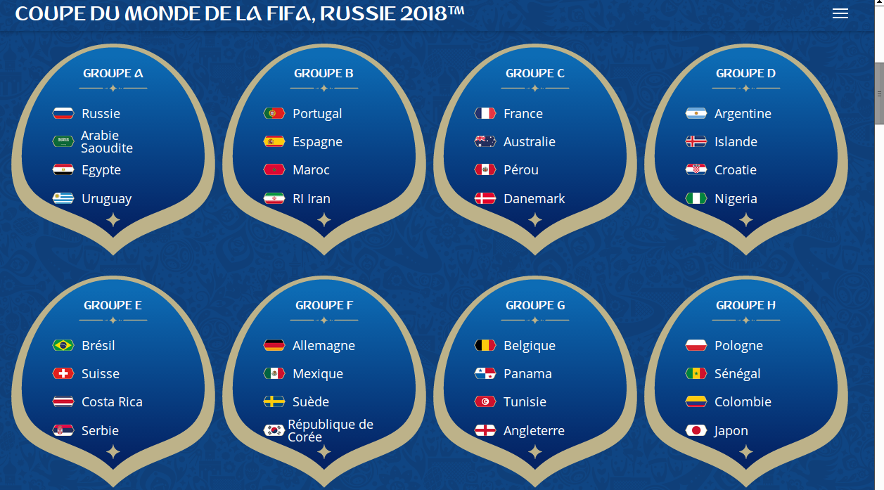 The World cup 2018: Spain, Iran, Argentina and France revealed the list of the selected players